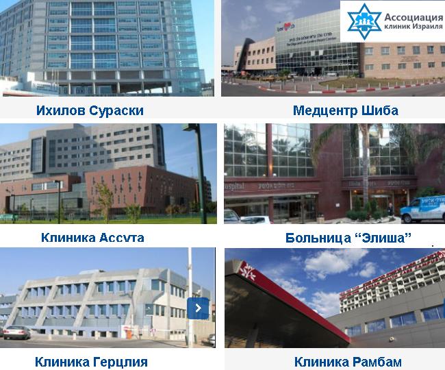 Современные клиники Израиля
